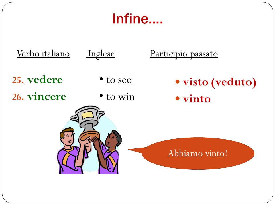 Infine…. 25. vedere 26. vincere visto (veduto) vinto to see to win Verbo italiano Inglese Participio passato Abbiamo vinto!