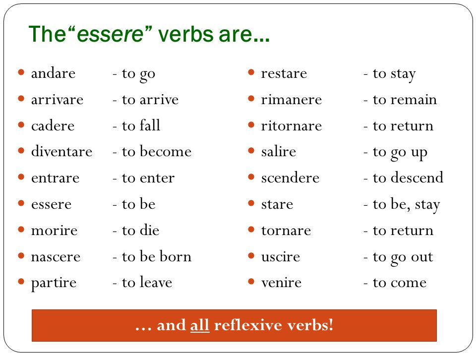 Theessere verbs are… andare- to go arrivare- to arrive cadere- to fall diventare- to become entrare- to enter essere- to be morire- to die nascere - t