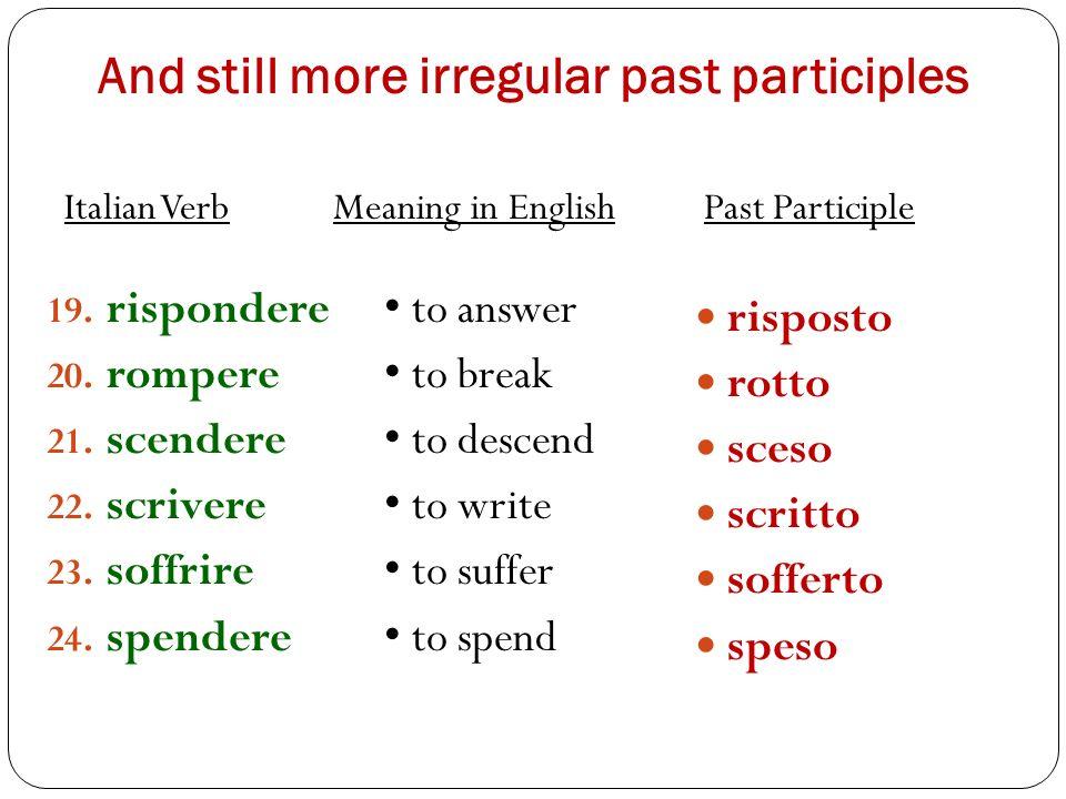 And still more irregular past participles 19. rispondere 20. rompere 21. scendere 22. scrivere 23. soffrire 24. spendere risposto rotto sceso scritto