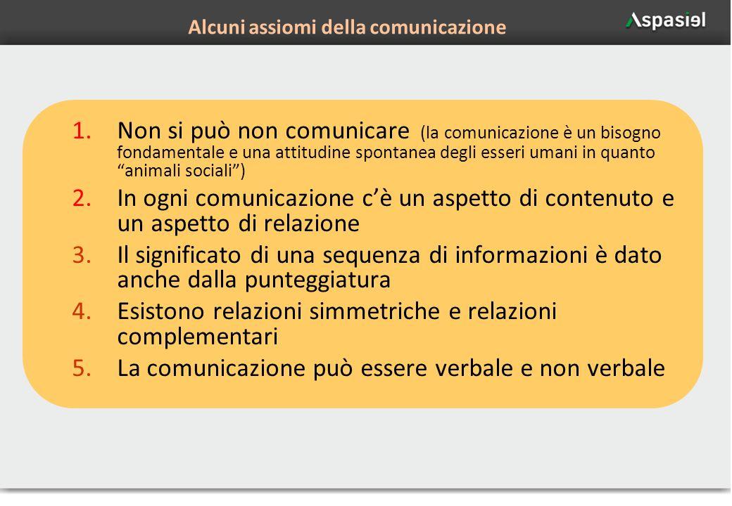 4 Alcuni assiomi della comunicazione 1.Non si può non comunicare (la comunicazione è un bisogno fondamentale e una attitudine spontanea degli esseri u