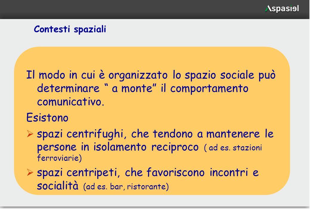 42 Contesti spaziali Il modo in cui è organizzato lo spazio sociale può determinare a monte il comportamento comunicativo. Esistono spazi centrifughi,