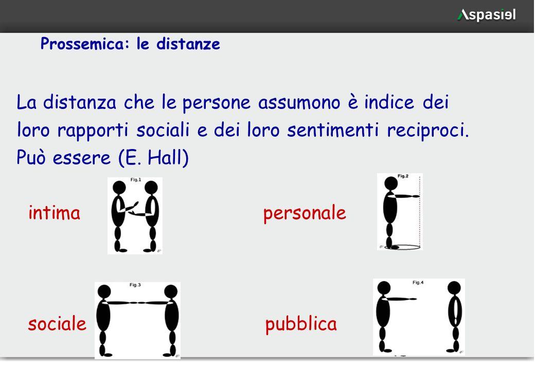 43 Prossemica: le distanze La distanza che le persone assumono è indice dei loro rapporti sociali e dei loro sentimenti reciproci. Può essere (E. Hall
