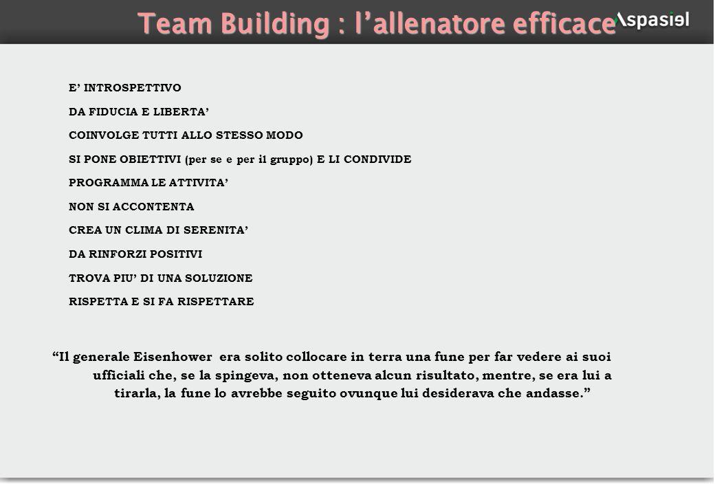 63 Team Building : lallenatore efficace E INTROSPETTIVO DA FIDUCIA E LIBERTA COINVOLGE TUTTI ALLO STESSO MODO SI PONE OBIETTIVI (per se e per il grupp