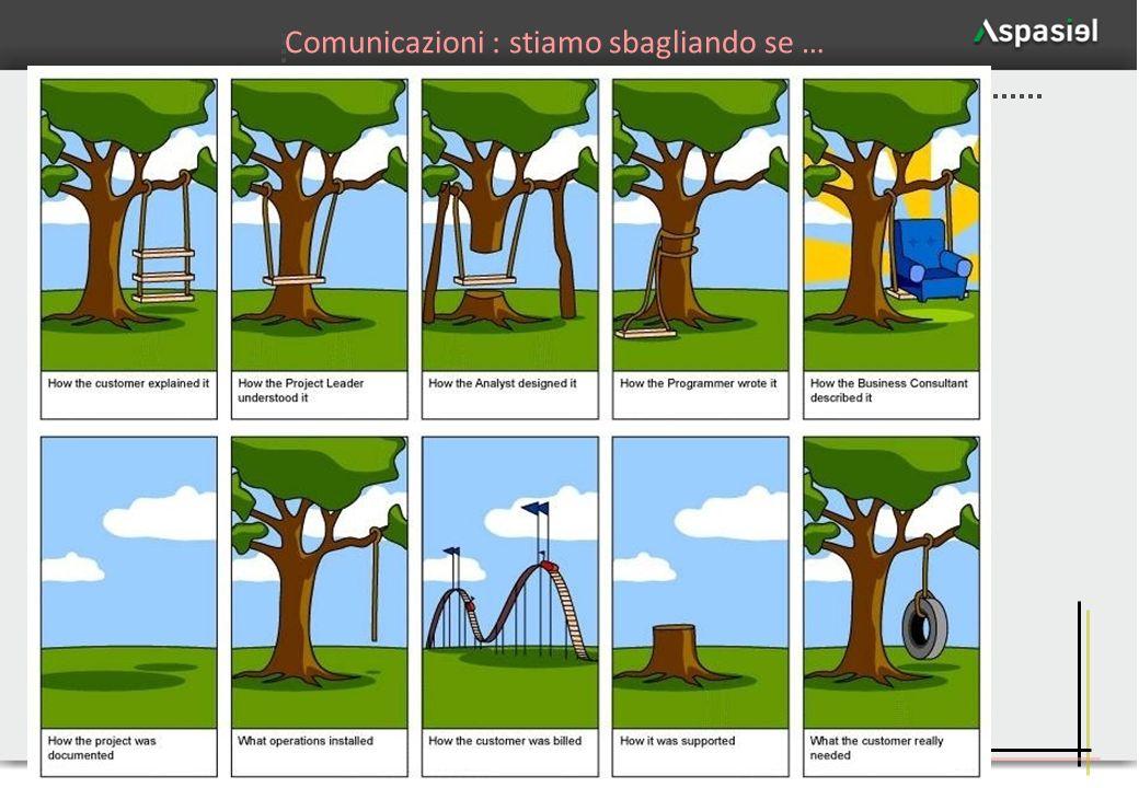 7 Comunicazioni : stiamo sbagliando se …