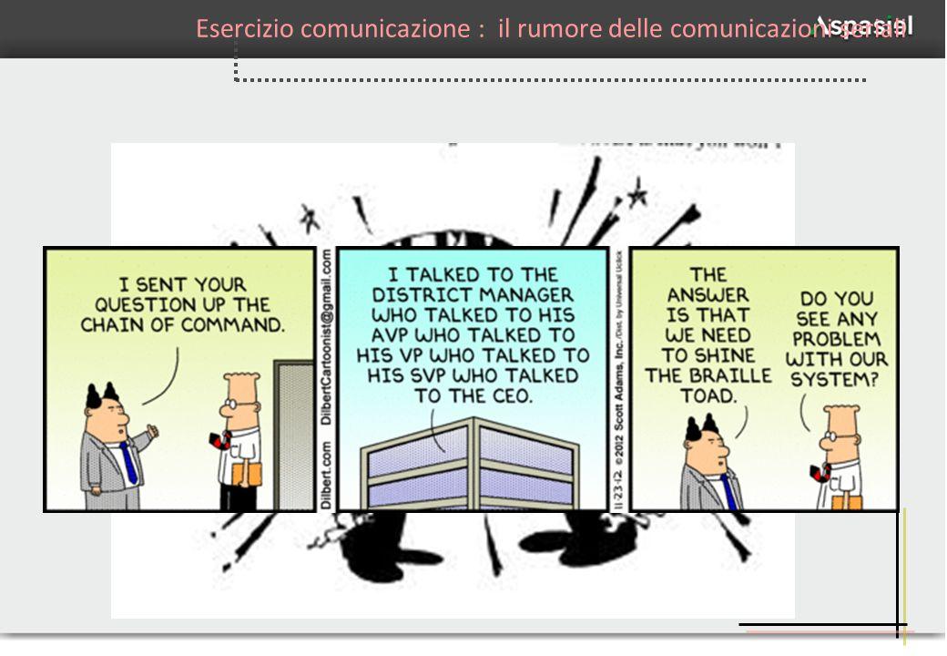 8 Esercizio comunicazione : il rumore delle comunicazioni seriali