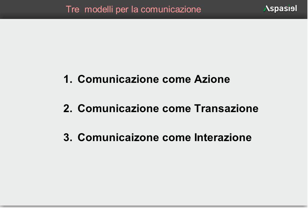 9 Tre modelli per la comunicazione 1.Comunicazione come Azione 2.Comunicazione come Transazione 3.Comunicaizone come Interazione