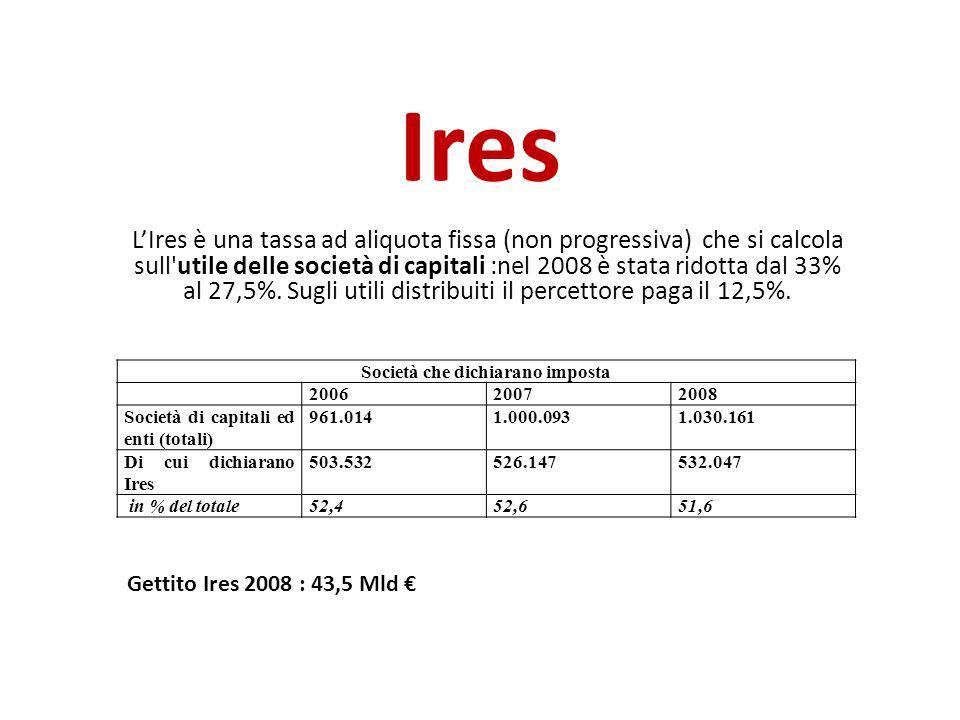 Ires LIres è una tassa ad aliquota fissa (non progressiva) che si calcola sull utile delle società di capitali :nel 2008 è stata ridotta dal 33% al 27,5%.
