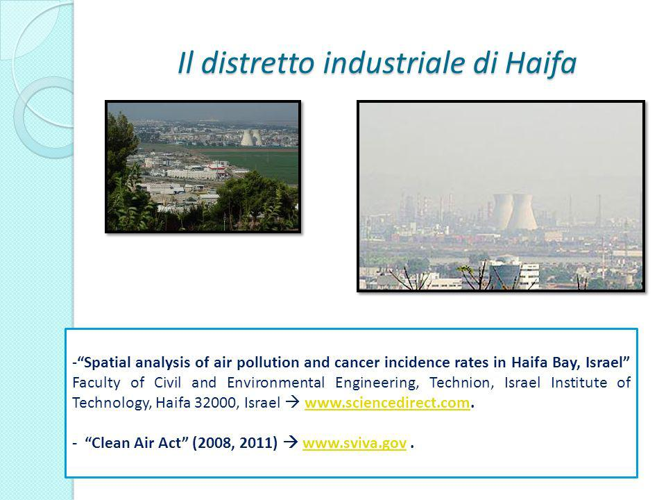 Il distretto industriale di Haifa -Spatial analysis of air pollution and cancer incidence rates in Haifa Bay, Israel Faculty of Civil and Environmenta
