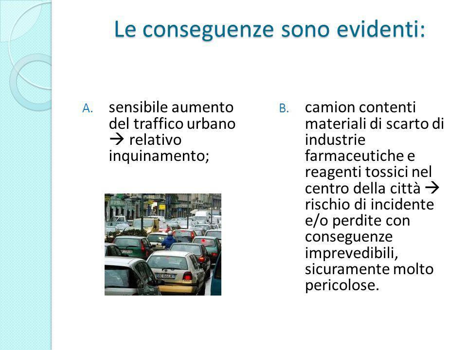 Le conseguenze sono evidenti: Le conseguenze sono evidenti: A. sensibile aumento del traffico urbano relativo inquinamento; B. camion contenti materia