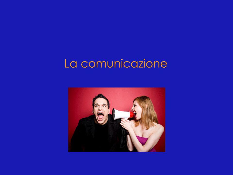 Aspetti della comunicazione Componenti Informazioni sul Contenuto Informazioni sulla Relazione