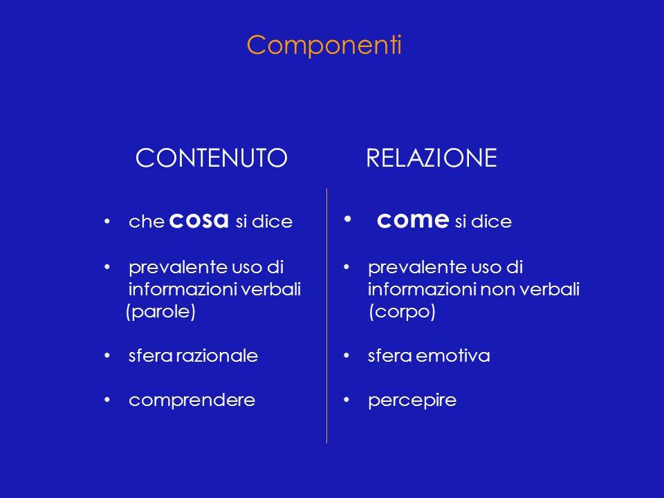 CONTENUTORELAZIONE che cosa si dice prevalente uso di informazioni verbali (parole) sfera razionale comprendere come si dice prevalente uso di informa