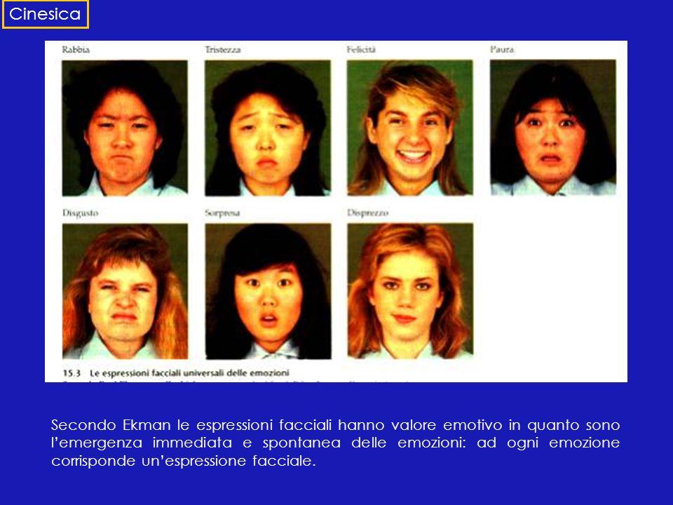 Secondo Ekman le espressioni facciali hanno valore emotivo in quanto sono lemergenza immediata e spontanea delle emozioni: ad ogni emozione corrispond