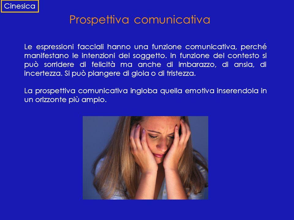 Prospettiva comunicativa Le espressioni facciali hanno una funzione comunicativa, perché manifestano le intenzioni del soggetto. In funzione del conte