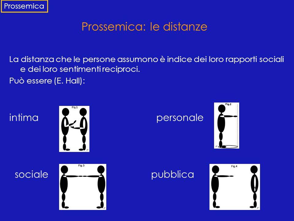 Prossemica: le distanze La distanza che le persone assumono è indice dei loro rapporti sociali e dei loro sentimenti reciproci. Può essere (E. Hall):