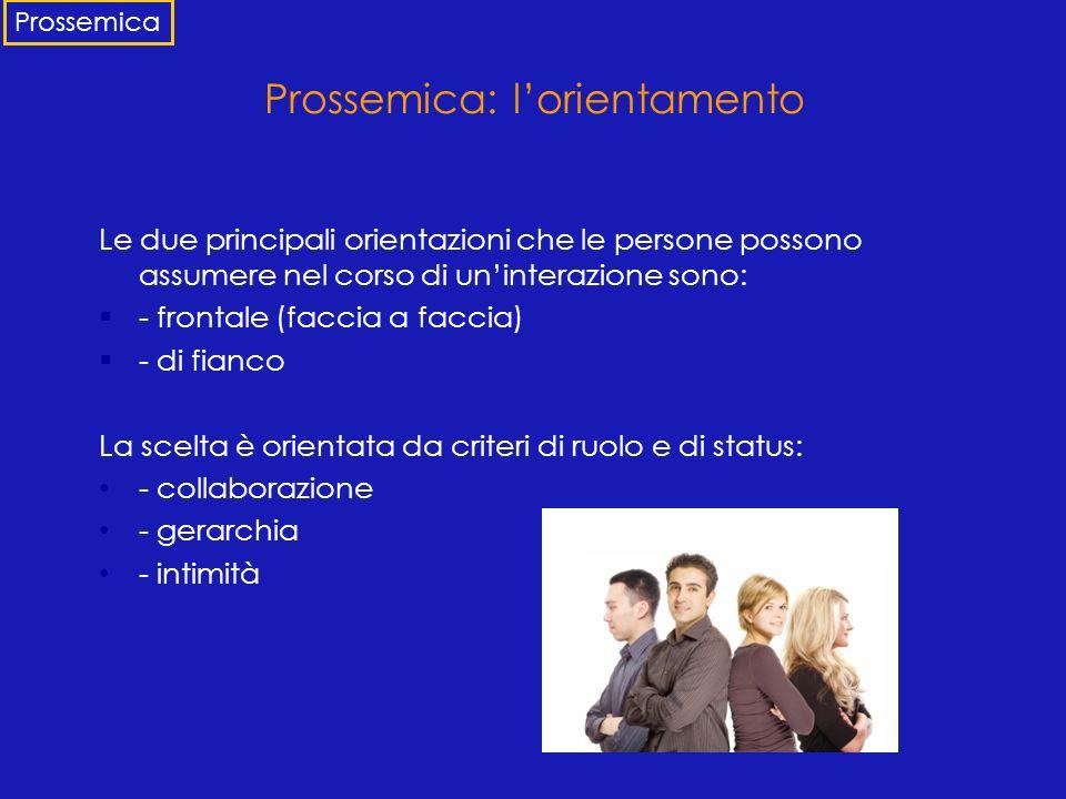 Prossemica: lorientamento Le due principali orientazioni che le persone possono assumere nel corso di uninterazione sono: - frontale (faccia a faccia)