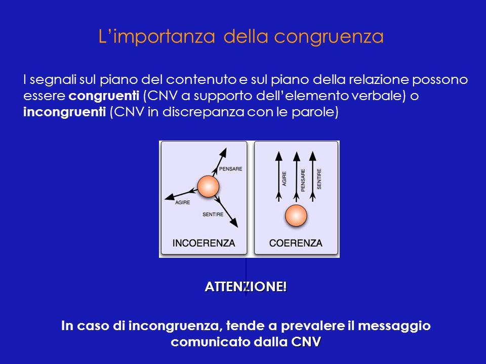 I segnali sul piano del contenuto e sul piano della relazione possono essere congruenti (CNV a supporto dellelemento verbale) o incongruenti (CNV in d