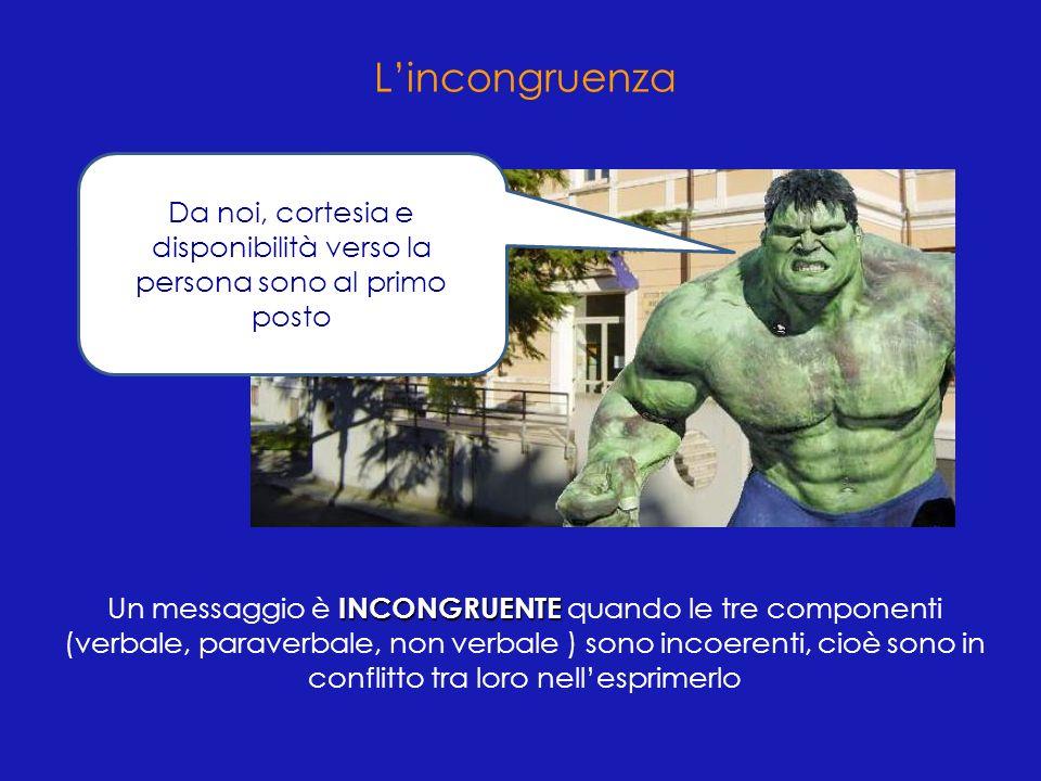 Lincongruenza INCONGRUENTE Un messaggio è INCONGRUENTE quando le tre componenti (verbale, paraverbale, non verbale ) sono incoerenti, cioè sono in con