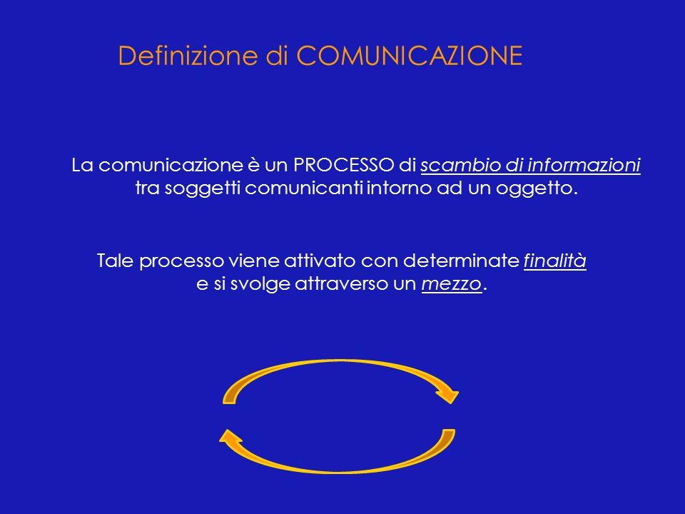 La comunicazione è un PROCESSO di scambio di informazioni tra soggetti comunicanti intorno ad un oggetto. Tale processo viene attivato con determinate