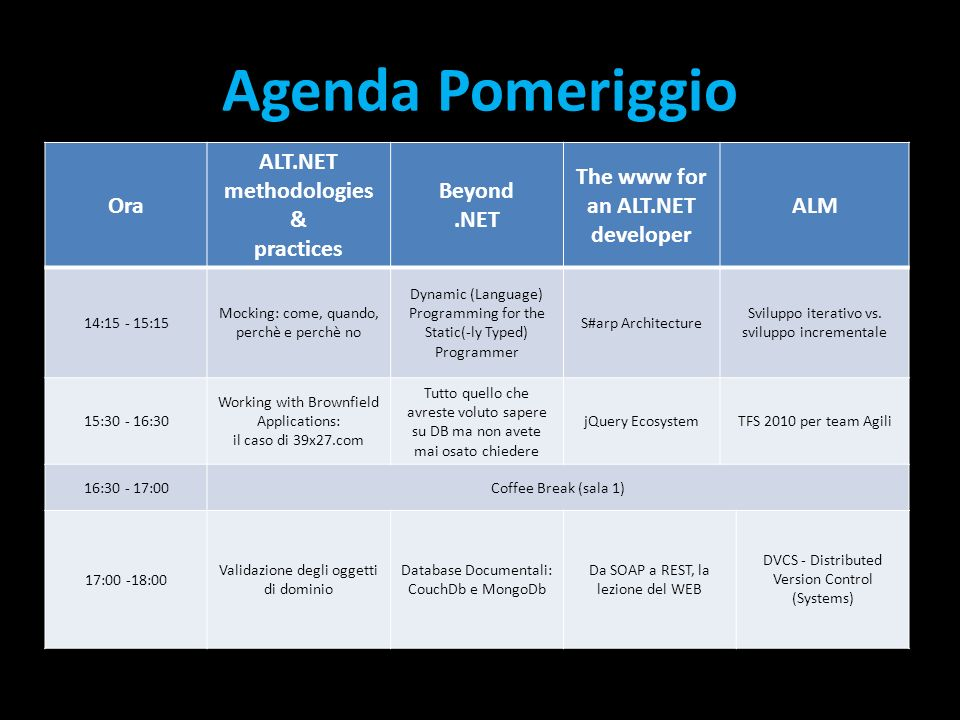 Agenda Pomeriggio Ora ALT.NET methodologies & practices Beyond.NET The www for an ALT.NET developer ALM 14:15 - 15:15 Mocking: come, quando, perchè e