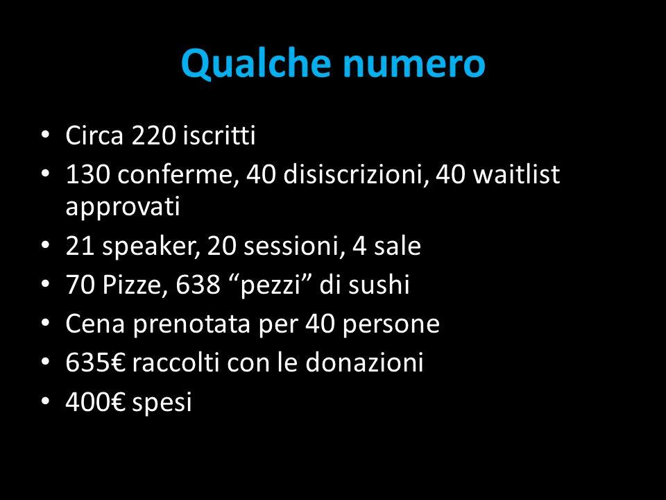 Qualche numero Circa 220 iscritti 130 conferme, 40 disiscrizioni, 40 waitlist approvati 21 speaker, 20 sessioni, 4 sale 70 Pizze, 638 pezzi di sushi Cena prenotata per 40 persone 635 raccolti con le donazioni 400 spesi