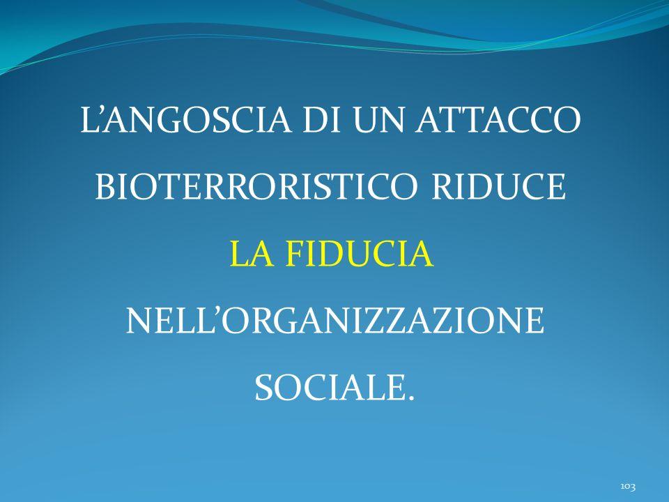 103 LANGOSCIA DI UN ATTACCO BIOTERRORISTICO RIDUCE LA FIDUCIA NELLORGANIZZAZIONE SOCIALE.
