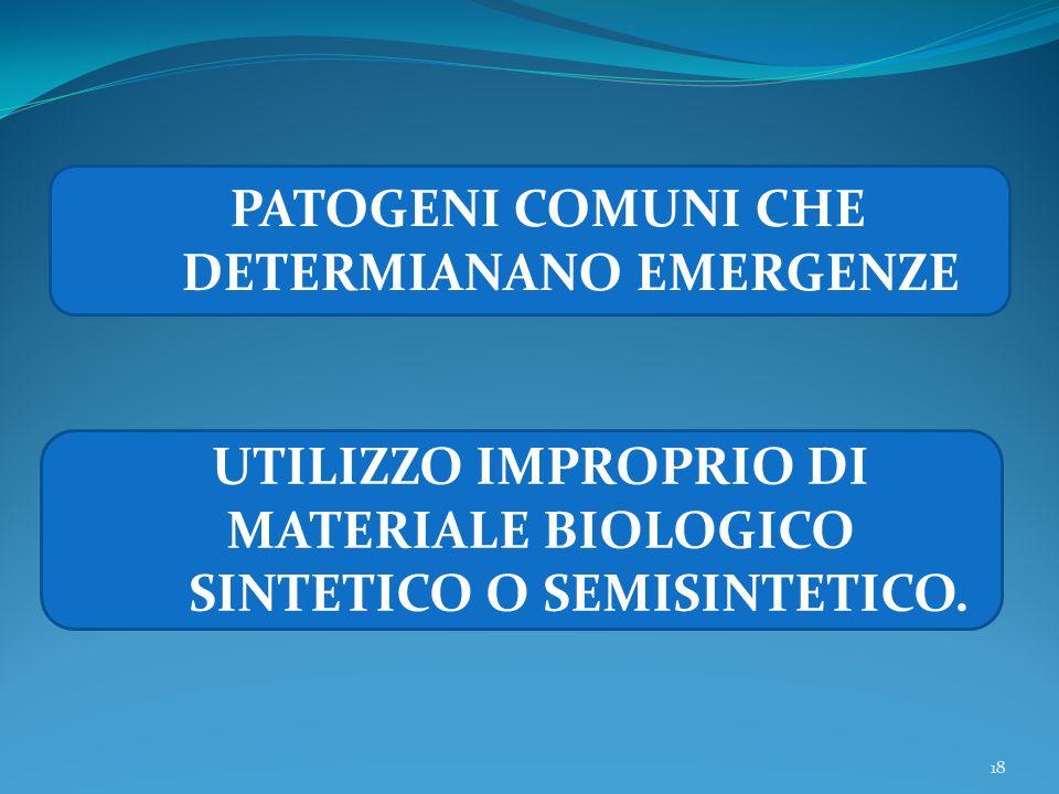 18 PATOGENI COMUNI CHE DETERMIANANO EMERGENZE UTILIZZO IMPROPRIO DI MATERIALE BIOLOGICO SINTETICO O SEMISINTETICO.