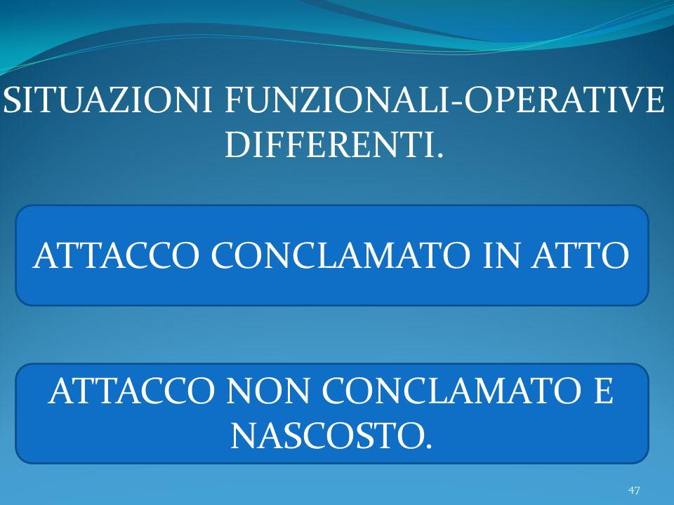 47 SITUAZIONI FUNZIONALI-OPERATIVE DIFFERENTI.