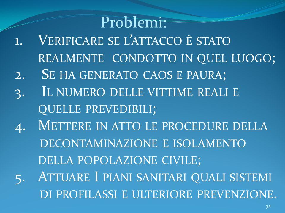 52 Problemi: 1.V ERIFICARE SE L ATTACCO È STATO REALMENTE CONDOTTO IN QUEL LUOGO ; 2. S E HA GENERATO CAOS E PAURA ; 3. I L NUMERO DELLE VITTIME REALI