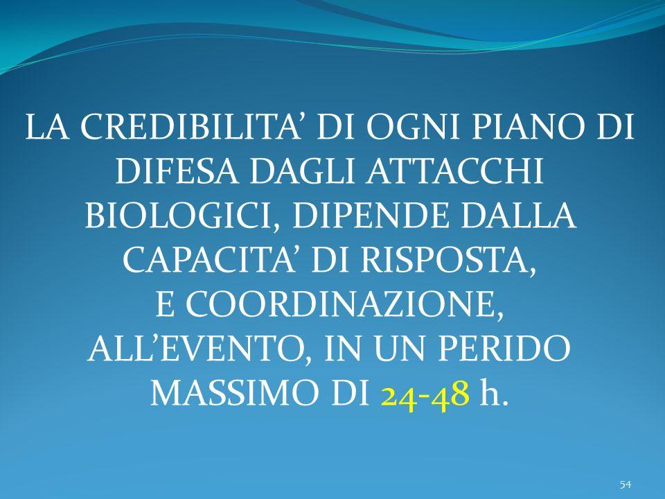 54 LA CREDIBILITA DI OGNI PIANO DI DIFESA DAGLI ATTACCHI BIOLOGICI, DIPENDE DALLA CAPACITA DI RISPOSTA, E COORDINAZIONE, ALLEVENTO, IN UN PERIDO MASSIMO DI 24-48 h.