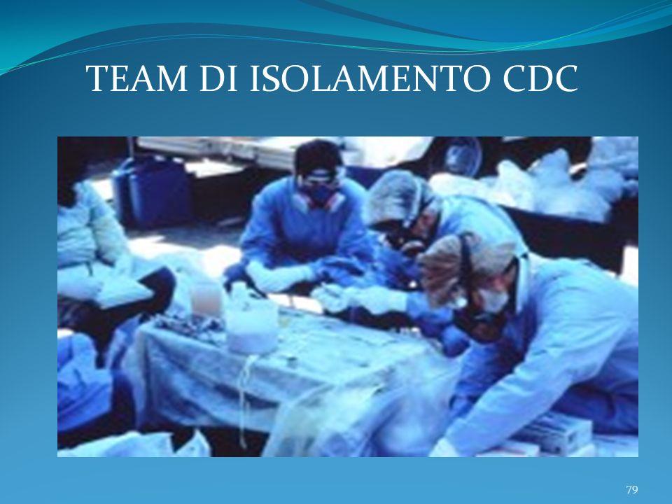 79 TEAM DI ISOLAMENTO CDC