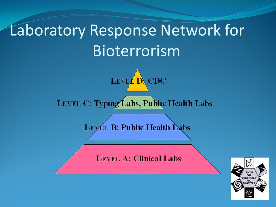Laboratory Response Network for Bioterrorism
