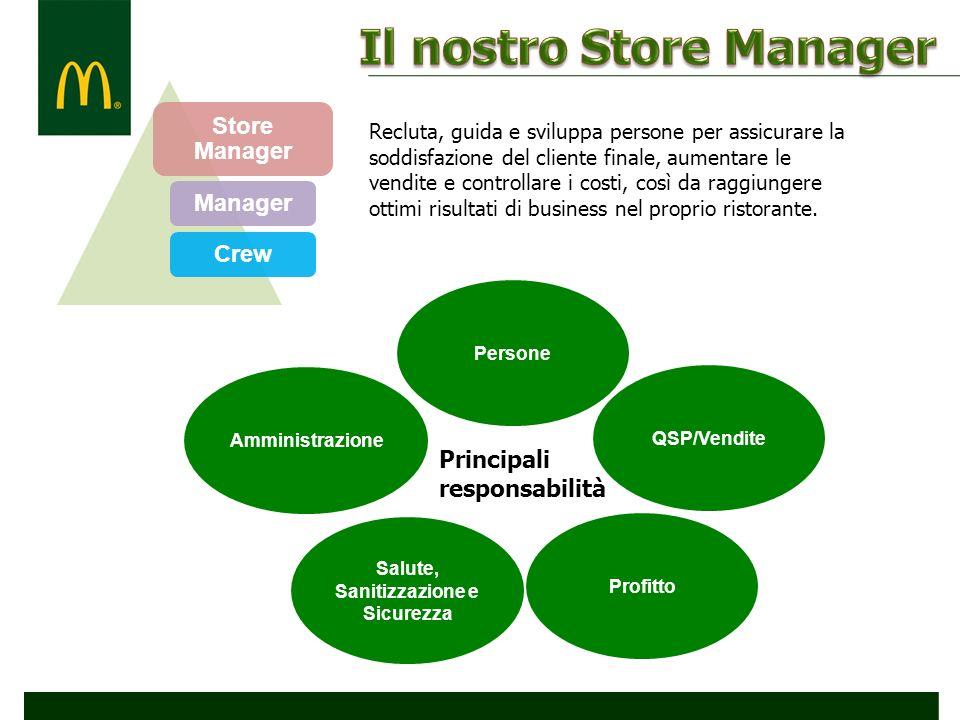 Store Manager ManagerCrew Recluta, guida e sviluppa persone per assicurare la soddisfazione del cliente finale, aumentare le vendite e controllare i c