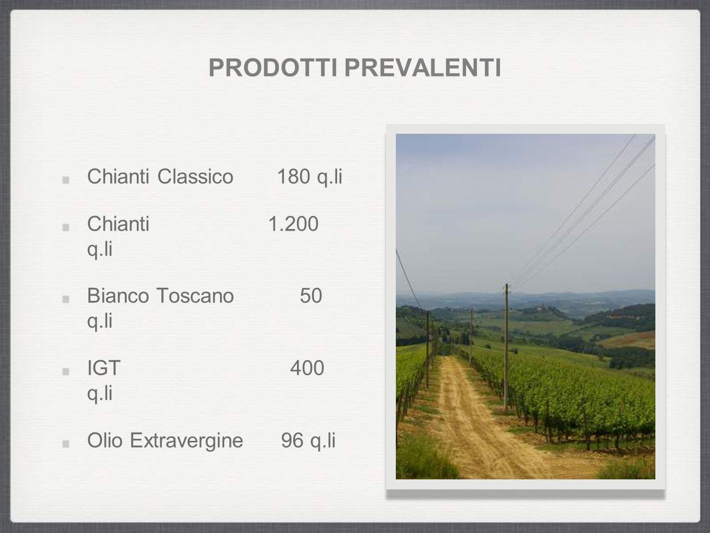 PRODOTTI PREVALENTI Chianti Classico 180 q.li Chianti 1.200 q.li Bianco Toscano 50 q.li IGT 400 q.li Olio Extravergine 96 q.li