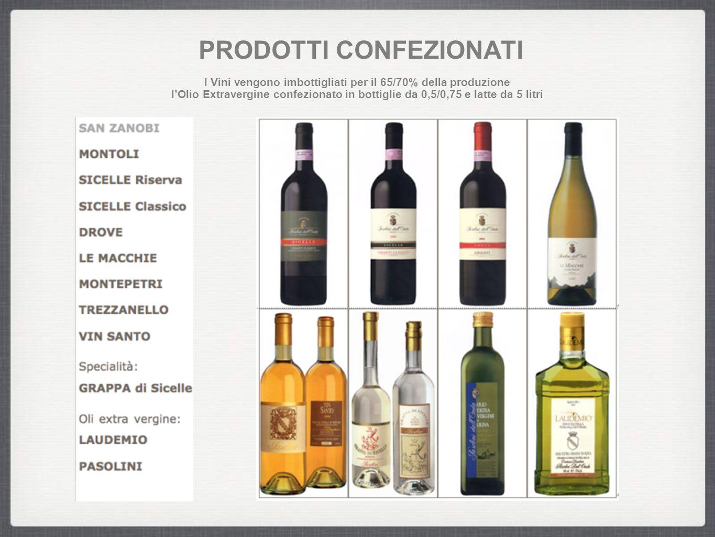 PRODOTTI CONFEZIONATI I Vini vengono imbottigliati per il 65/70% della produzione lOlio Extravergine confezionato in bottiglie da 0,5/0,75 e latte da 5 litri