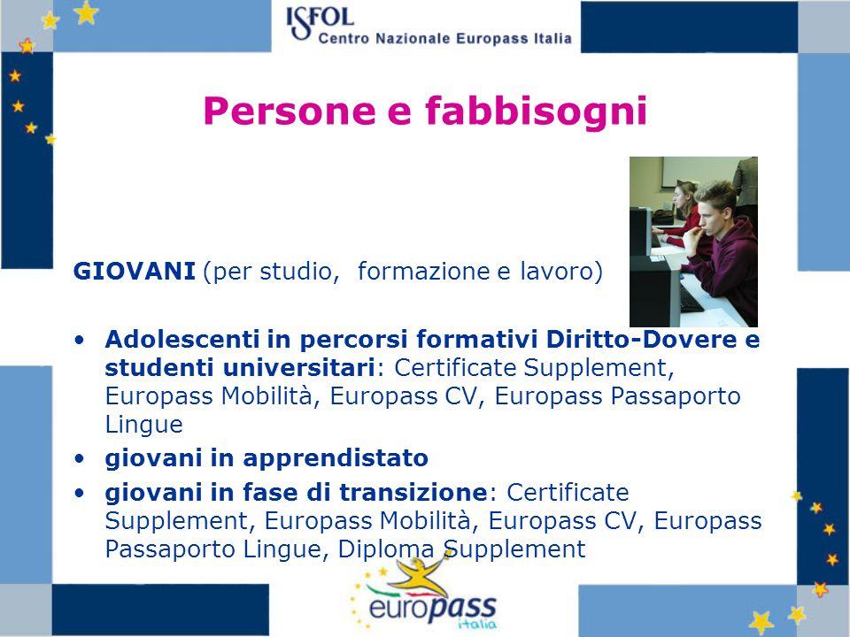 Persone e fabbisogni GIOVANI (per studio, formazione e lavoro) Adolescenti in percorsi formativi Diritto-Dovere e studenti universitari: Certificate S