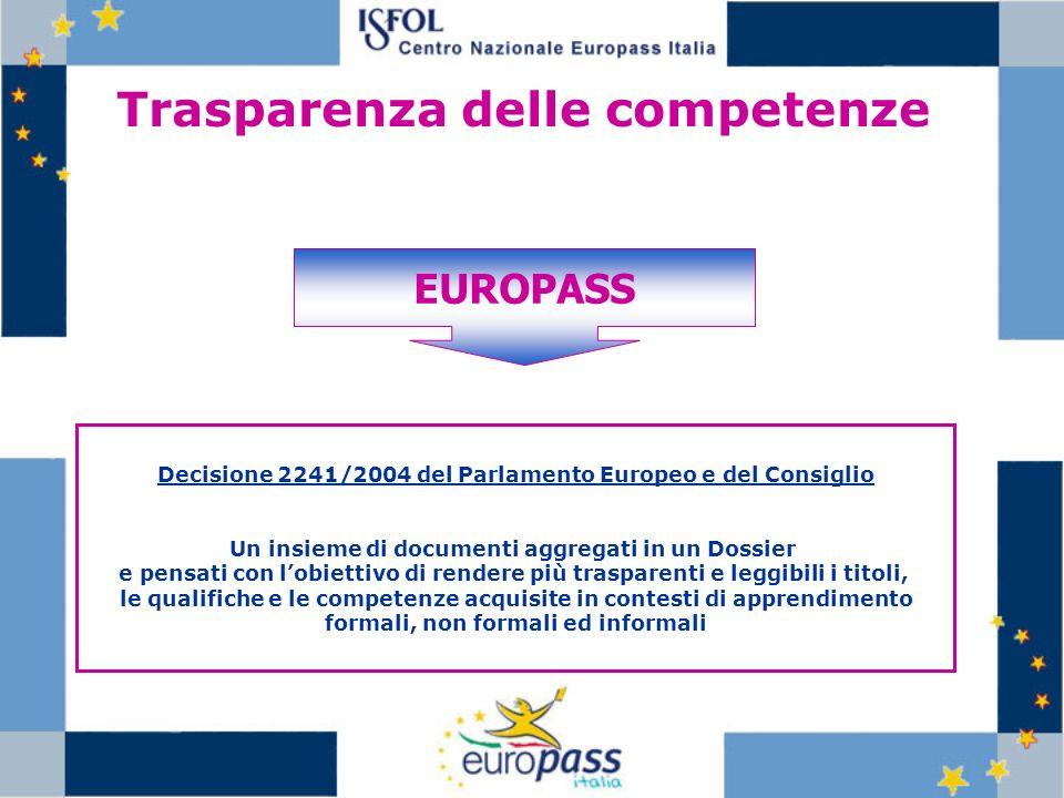 EUROPASS Decisione 2241/2004 del Parlamento Europeo e del Consiglio Un insieme di documenti aggregati in un Dossier e pensati con lobiettivo di render