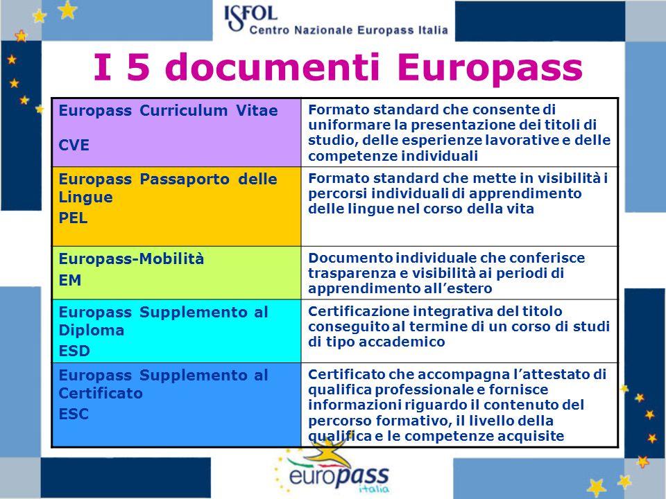 I 5 documenti Europass Europass Curriculum Vitae CVE Formato standard che consente di uniformare la presentazione dei titoli di studio, delle esperien