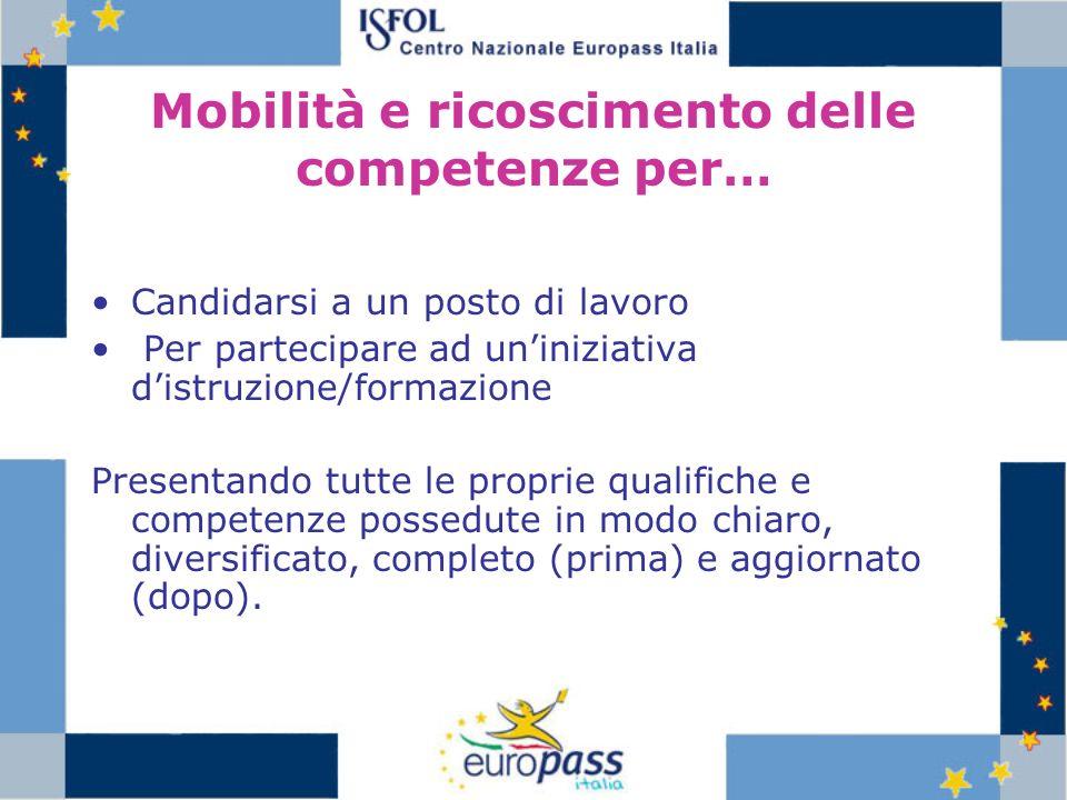 Mobilità e ricoscimento delle competenze per… Candidarsi a un posto di lavoro Per partecipare ad uniniziativa distruzione/formazione Presentando tutte