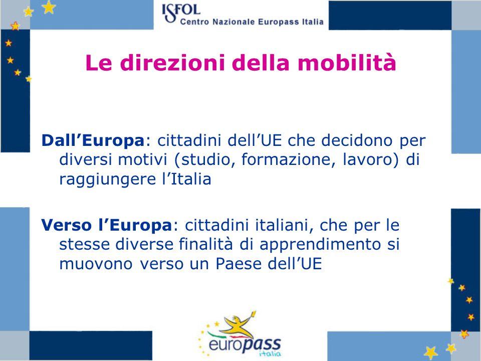 Le direzioni della mobilità DallEuropa: cittadini dellUE che decidono per diversi motivi (studio, formazione, lavoro) di raggiungere lItalia Verso lEu