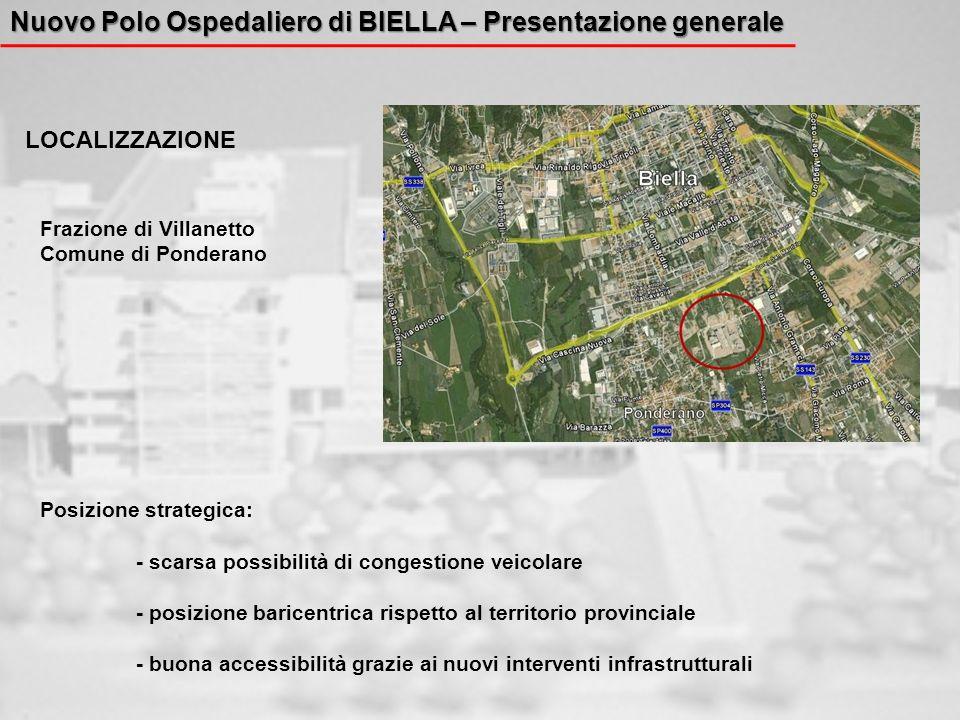 Nuovo Polo Ospedaliero di BIELLA – Presentazione generale LOCALIZZAZIONE Frazione di Villanetto Comune di Ponderano Posizione strategica: - scarsa pos