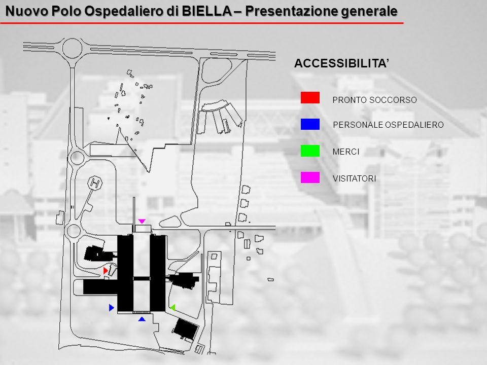 Nuovo Polo Ospedaliero di BIELLA – Presentazione generale PRONTO SOCCORSO VISITATORI PERSONALE OSPEDALIERO MERCI ACCESSIBILITA