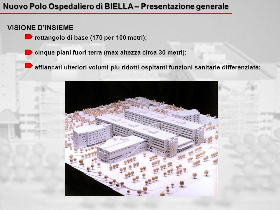 Nuovo Polo Ospedaliero di BIELLA – Presentazione generale rettangolo di base (170 per 100 metri); cinque piani fuori terra (max altezza circa 30 metri