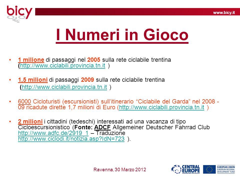 www.bicy.it Ravenna, 30 Marzo 2012 I Numeri in Gioco 1 milione di passaggi nel 2005 sulla rete ciclabile trentina (http://www.ciclabili.provincia.tn.it )http://www.ciclabili.provincia.tn.it 1,5 milioni di passaggi 2009 sulla rete ciclabile trentina (http://www.ciclabili.provincia.tn.it )http://www.ciclabili.provincia.tn.it 6000 Cicloturisti (escursionisti) sullitinerario Ciclabile del Garda nel 2008 - 09 ricadute dirette 1,7 milioni di Euro (http://www.ciclabili.provincia.tn.it )http://www.ciclabili.provincia.tn.it 2 milioni i cittadini (tedeschi) interessati ad una vacanza di tipo Cicloescursionistico (Fonte: ADCF Allgemeiner Deutscher Fahrrad Club http://www.adfc.de/2919_1 – Traduzione http://www.ciclodi.it/notizia.asp IdN=723 ).