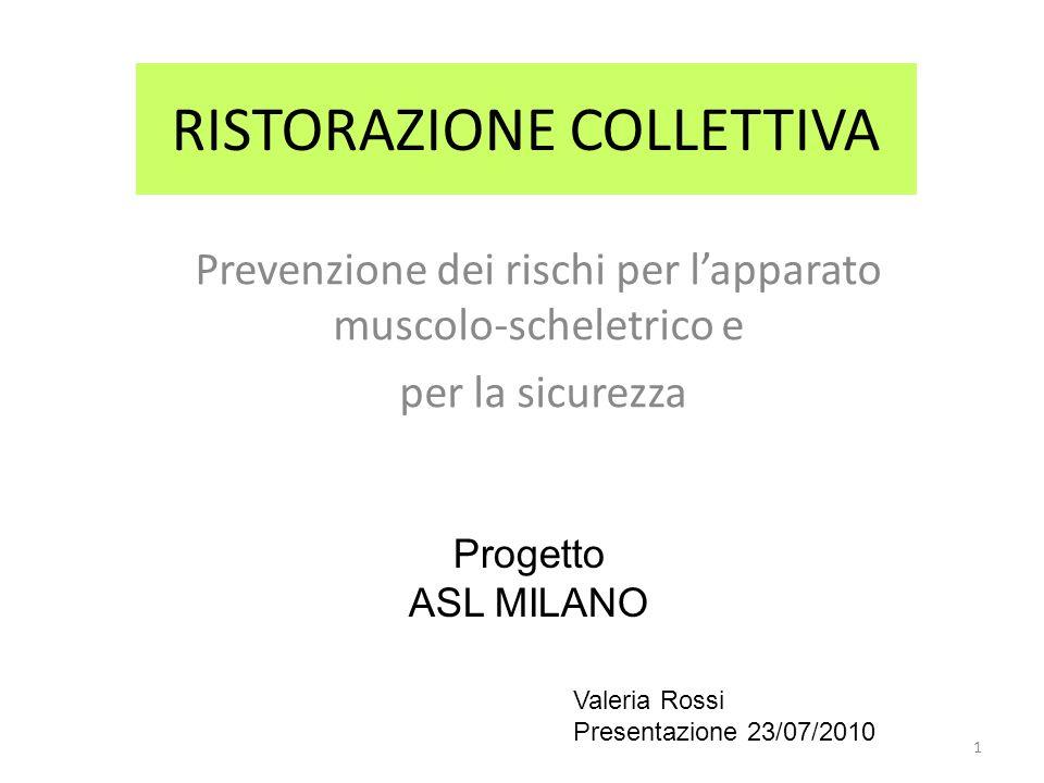 RISTORAZIONE COLLETTIVA Prevenzione dei rischi per lapparato muscolo-scheletrico e per la sicurezza Progetto ASL MILANO Valeria Rossi Presentazione 23