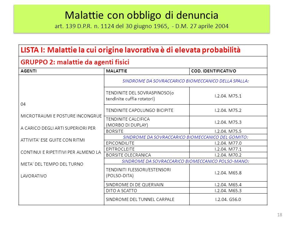 LISTA I: Malattie la cui origine lavorativa è di elevata probabilità GRUPPO 2: malattie da agenti fisici AGENTIMALATTIECOD. IDENTIFICATIVO 04 MICROTRA
