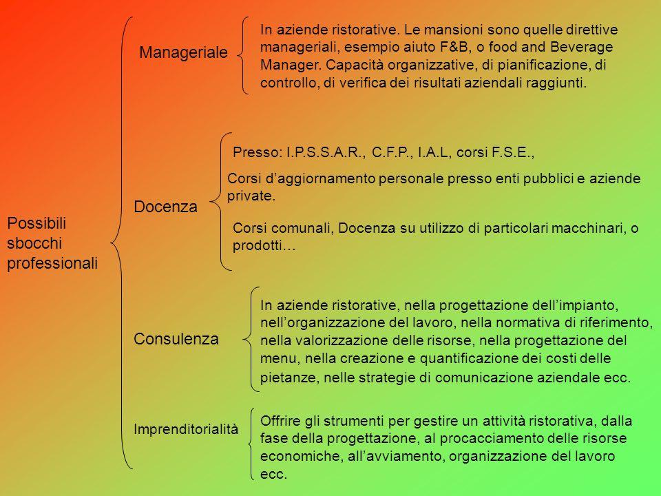 Possibili sbocchi professionali Manageriale Docenza Consulenza Imprenditorialità In aziende ristorative. Le mansioni sono quelle direttive manageriali