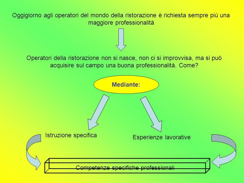 Diplomi di post qualifica a confronto: Spendibilità Competenze S.R.