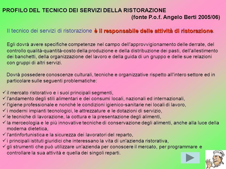 PROFILO DEL TECNICO DEI SERVIZI DELLA RISTORAZIONE (fonte P.o.f. Angelo Berti 2005/06) è il responsabile delle attività di ristorazione Il tecnico dei
