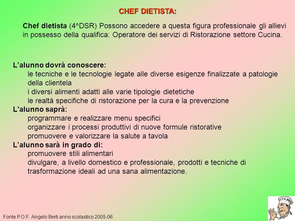 Fonte P.O.F. Angelo Berti anno scolastico 2005-06 CHEF DIETISTA: Chef dietista (4^DSR) Possono accedere a questa figura professionale gli allievi in p