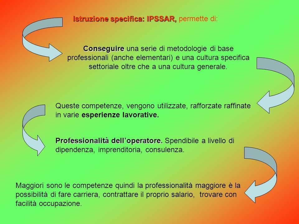 Istruzione specifica: IPSSAR, Istruzione specifica: IPSSAR, permette di: Conseguire Conseguire una serie di metodologie di base professionali (anche e